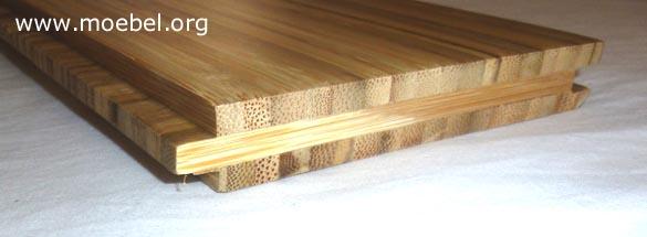 bambusparkett parkettboden aus bambus bambusboden. Black Bedroom Furniture Sets. Home Design Ideas