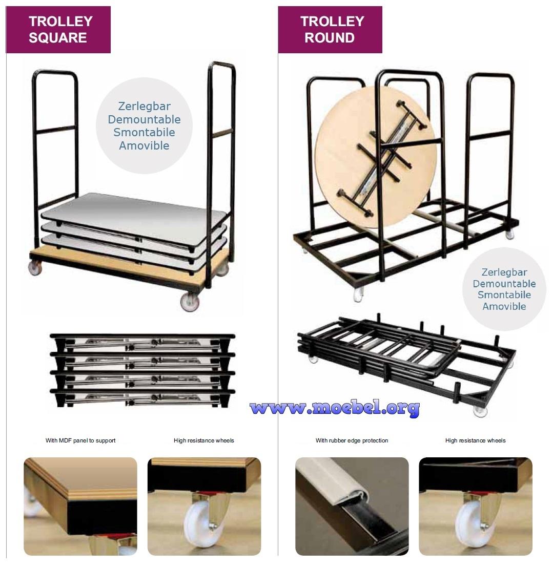 Tische mit rollen tisch mit rollen im industriedesign for Wohnzimmertisch industriedesign